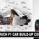 Cost Of Formula 1 Car 2018 (Revealed)