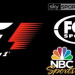 Formula 1 TV Channels Broadcasters 2018 (Worldwide)