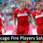 Chicago Fire Players Salaries 2018-19 (Leaked Contract)