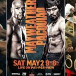 Highest Grossing Boxing PPV Fights in History (All Times)
