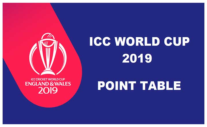 Cwc 2019 Points Table Team Standings Positions Results